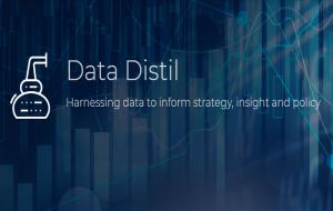 data distil dram communications